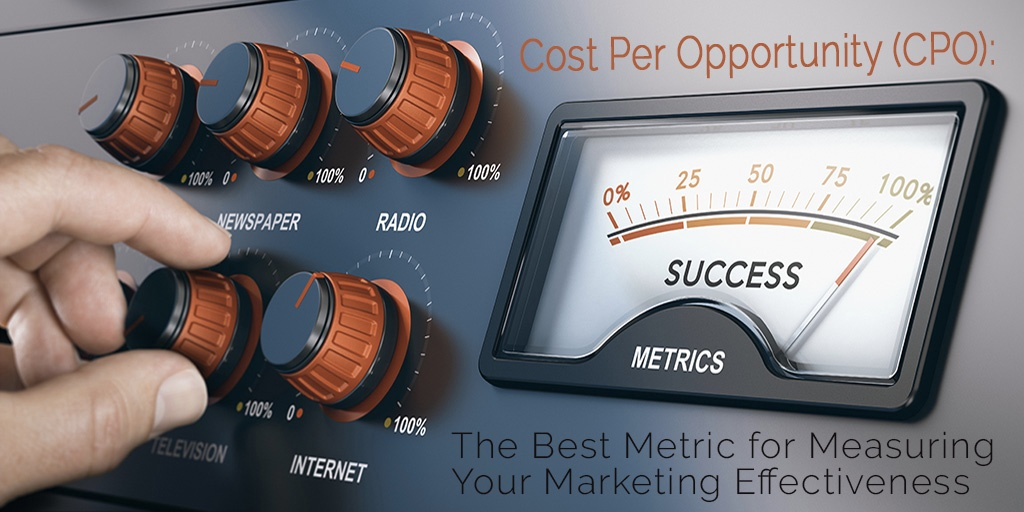 CPO – The Best Metric for Measuring Your Marketing Effectiveness